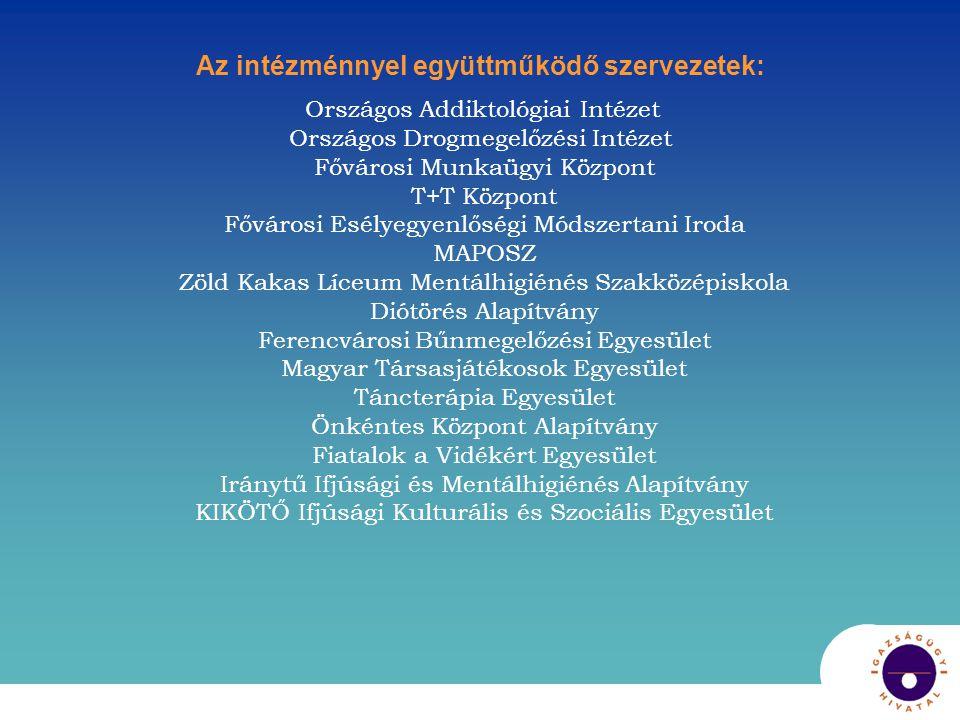 Az intézménnyel együttműködő szervezetek: Országos Addiktológiai Intézet Országos Drogmegelőzési Intézet Fővárosi Munkaügyi Központ T+T Központ Főváro