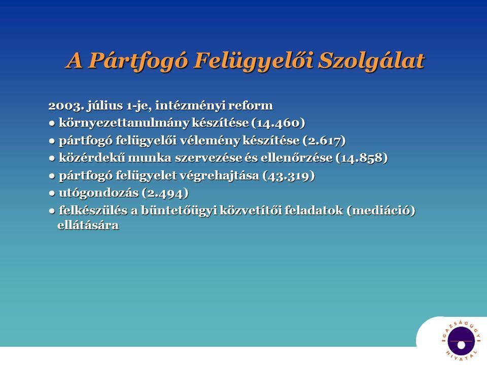 A Pártfogó Felügyelői Szolgálat 2003. július 1-je, intézményi reform ● környezettanulmány készítése (14.460) ● pártfogó felügyelői vélemény készítése