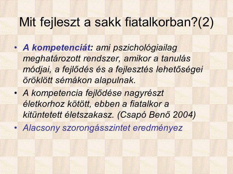 Mit fejleszt a sakk fiatalkorban (2) A kompetenciát: ami pszichológiailag meghatározott rendszer, amikor a tanulás módjai, a fejlődés és a fejlesztés lehetőségei öröklött sémákon alapulnak.