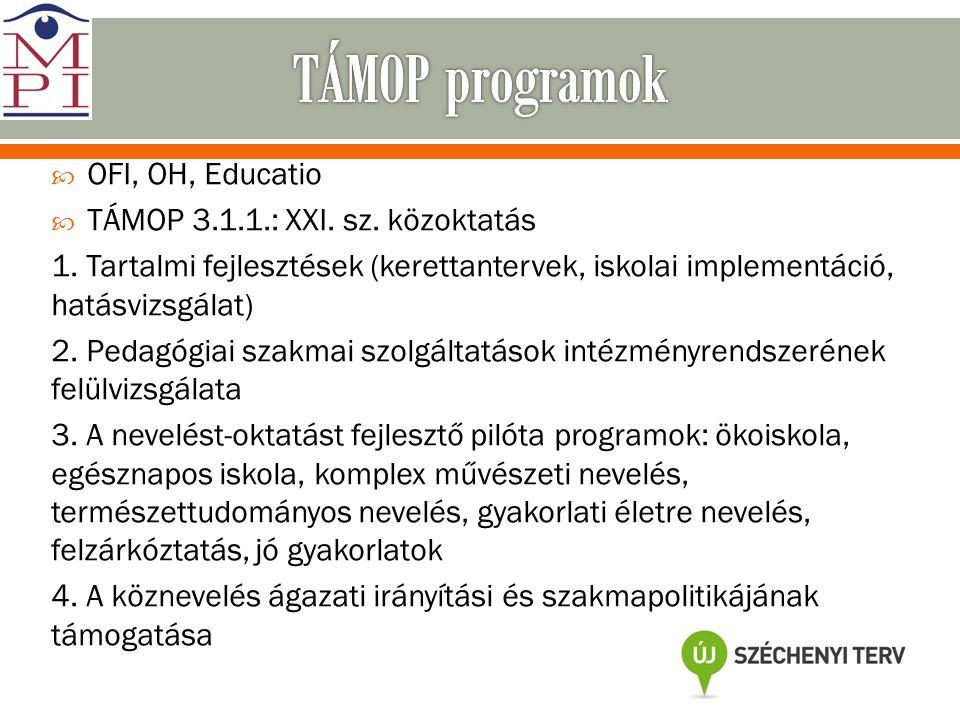  OFI, OH, Educatio  TÁMOP 3.1.1.: XXI. sz. közoktatás 1. Tartalmi fejlesztések (kerettantervek, iskolai implementáció, hatásvizsgálat) 2. Pedagógiai