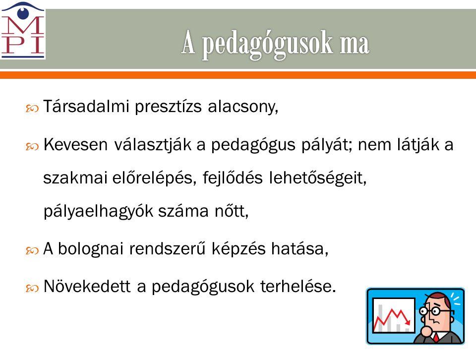 Forrás: Petróczi Gábor http://www.petroczi.eoldal.hu/cikkek/igazgato_kollegaknak/Fizetesek_az_uj_pedagogus_eletpalya_modellben.htmlhttp://www.petroczi.eoldal.hu/cikkek/igazgato_kollegaknak/Fizetesek_az_uj_pedagogus_eletpalya_modellben.html.