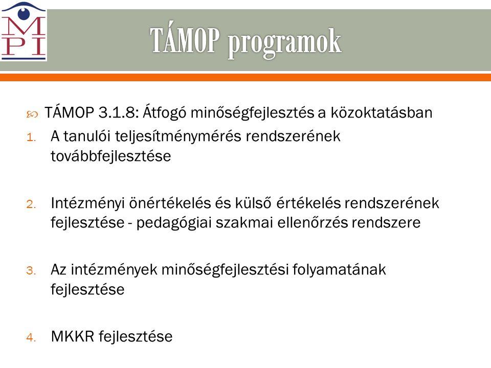  TÁMOP 3.1.8: Átfogó minőségfejlesztés a közoktatásban 1. A tanulói teljesítménymérés rendszerének továbbfejlesztése 2. Intézményi önértékelés és kül