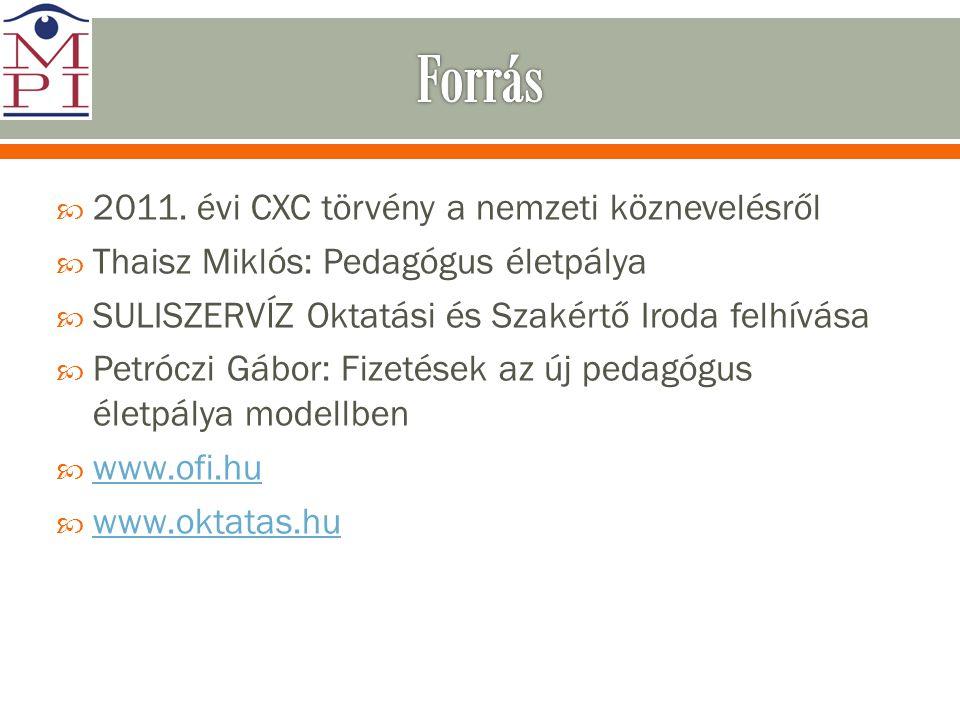  2011. évi CXC törvény a nemzeti köznevelésről  Thaisz Miklós: Pedagógus életpálya  SULISZERVÍZ Oktatási és Szakértő Iroda felhívása  Petróczi Gáb