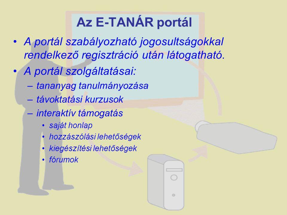 A portál szabályozható jogosultságokkal rendelkező regisztráció után látogatható.