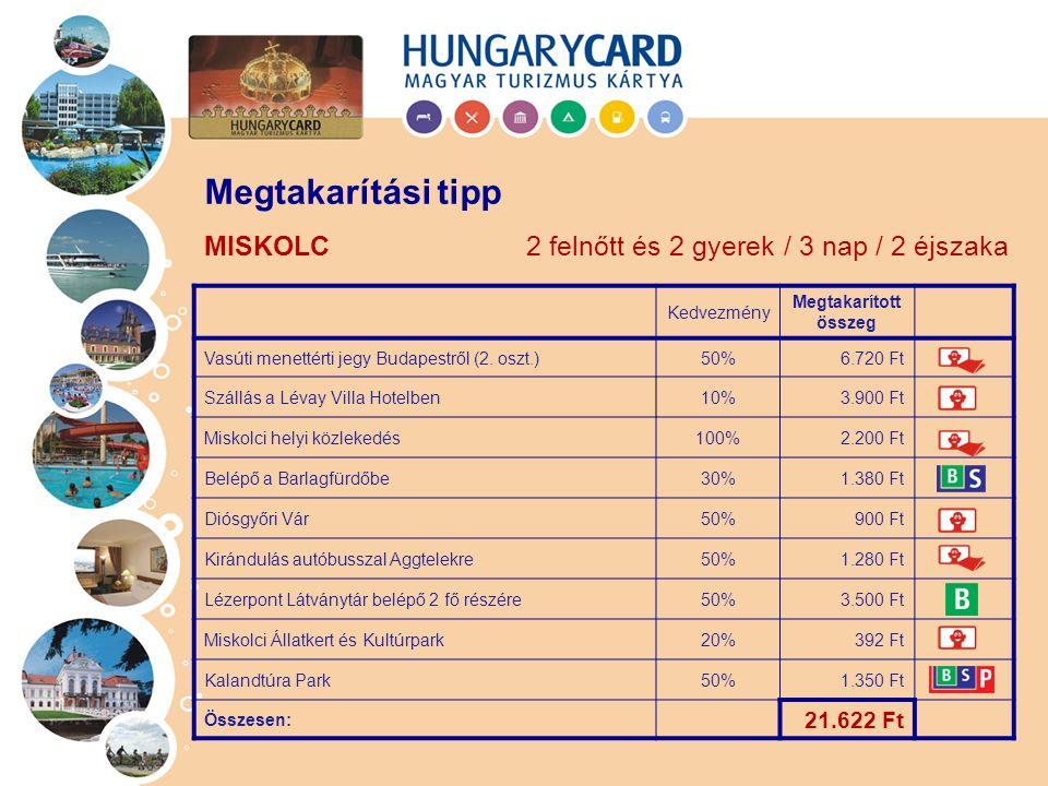 Kedvezmény Megtakarított összeg Vasúti menettérti jegy Budapestről (2. oszt.)50%6.720 Ft Szállás a Lévay Villa Hotelben10%3.900 Ft Miskolci helyi közl