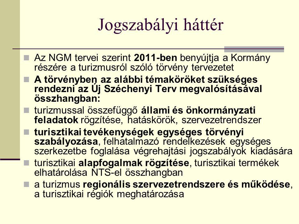 Jogszabályi háttér Az NGM tervei szerint 2011-ben benyújtja a Kormány részére a turizmusról szóló törvény tervezetet A törvényben az alábbi témaköröket szükséges rendezni az Új Széchenyi Terv megvalósításával összhangban: turizmussal összefüggő állami és önkormányzati feladatok rögzítése, hatáskörök, szervezetrendszer turisztikai tevékenységek egységes törvényi szabályozása, felhatalmazó rendelkezések egységes szerkezetbe foglalása végrehajtási jogszabályok kiadására turisztikai alapfogalmak rögzítése, turisztikai termékek elhatárolása NTS-el összhangban a turizmus regionális szervezetrendszere és működése, a turisztikai régiók meghatározása