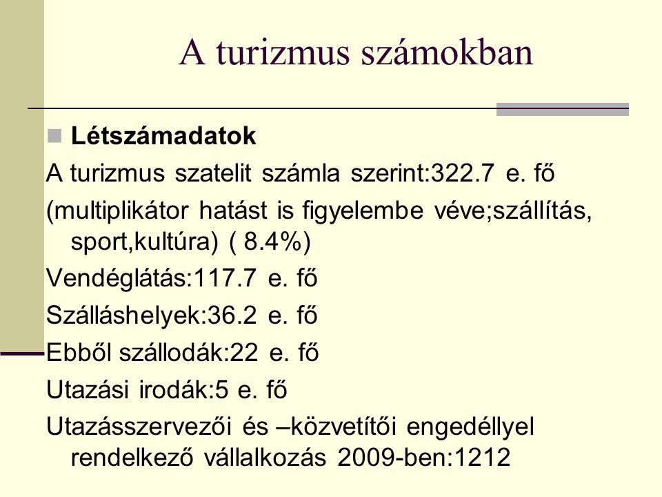 A turizmus számokban Létszámadatok A turizmus szatelit számla szerint:322.7 e.