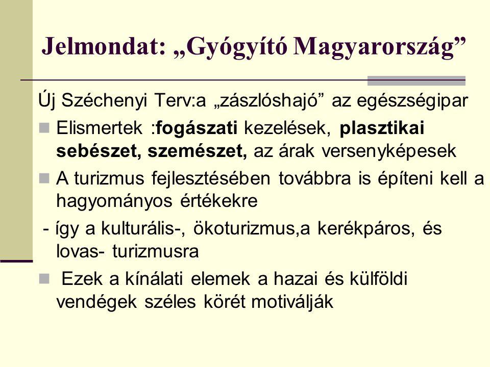 """Jelmondat: """"Gyógyító Magyarország Új Széchenyi Terv:a """"zászlóshajó az egészségipar Elismertek :fogászati kezelések, plasztikai sebészet, szemészet, az árak versenyképesek A turizmus fejlesztésében továbbra is építeni kell a hagyományos értékekre - így a kulturális-, ökoturizmus,a kerékpáros, és lovas- turizmusra Ezek a kínálati elemek a hazai és külföldi vendégek széles körét motiválják"""