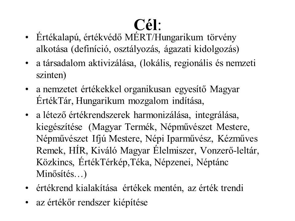 Cél: Értékalapú, értékvédő MÉRT/Hungarikum törvény alkotása (definíció, osztályozás, ágazati kidolgozás) a társadalom aktivizálása, (lokális, regionál