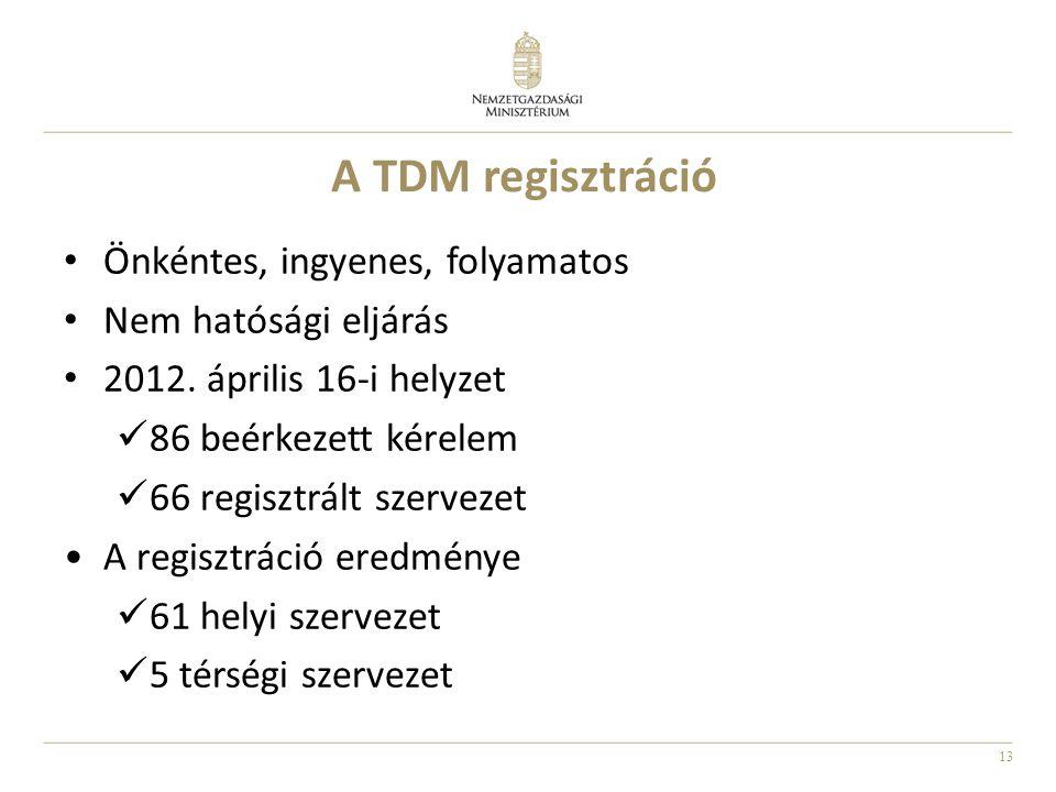 13 A TDM regisztráció Önkéntes, ingyenes, folyamatos Nem hatósági eljárás 2012. április 16-i helyzet 86 beérkezett kérelem 66 regisztrált szervezet A