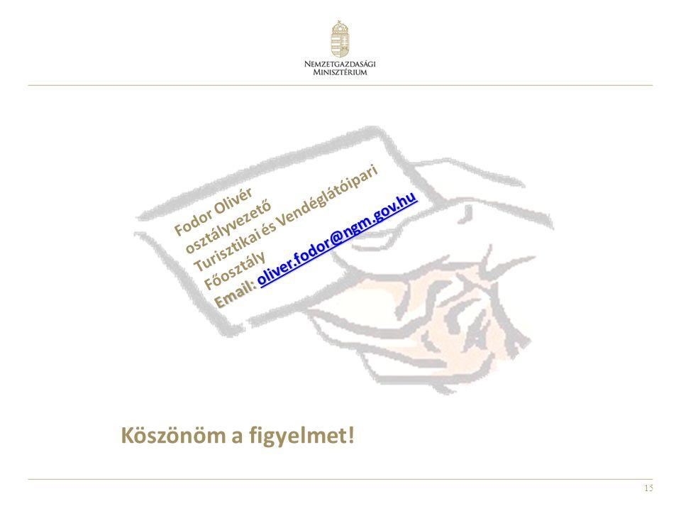 15 Köszönöm a figyelmet! Fodor Olivér osztályvezető Turisztikai és Vendéglátóipari Főosztály Email: oliver.fodor@ngm.gov.hu oliver.fodor@ngm.gov.hu