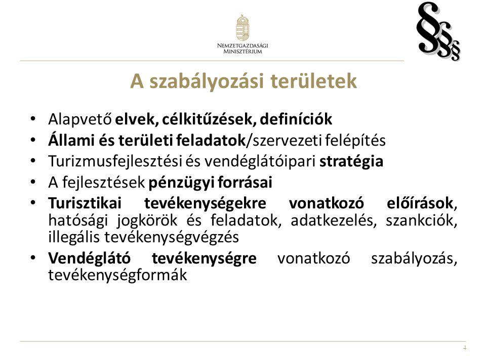 4 A szabályozási területek Alapvető elvek, célkitűzések, definíciók Állami és területi feladatok/szervezeti felépítés Turizmusfejlesztési és vendéglát