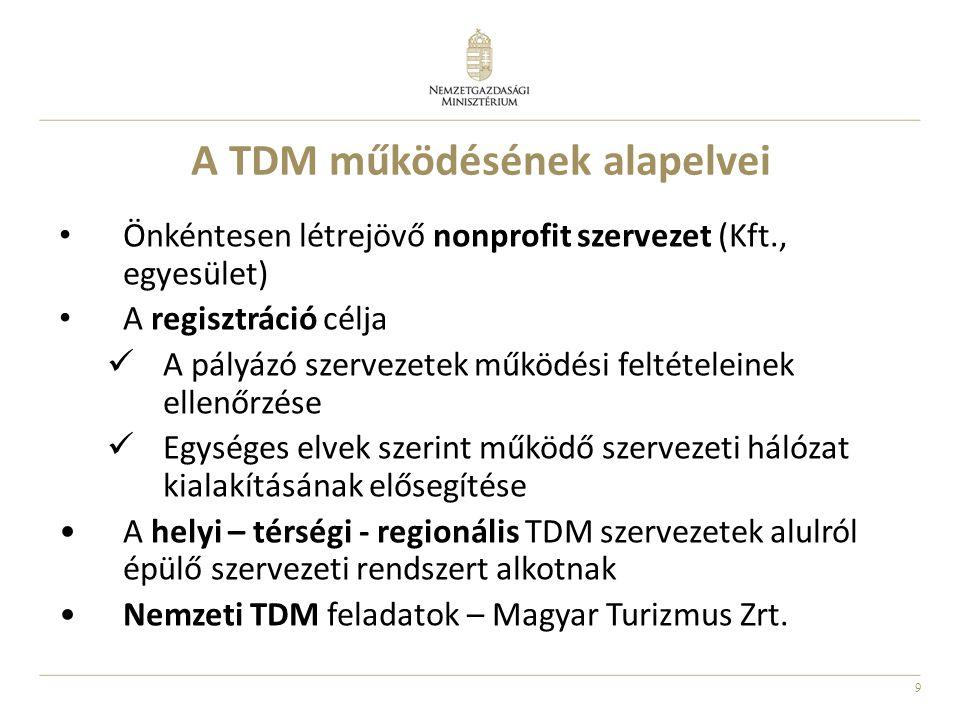9 A TDM működésének alapelvei Önkéntesen létrejövő nonprofit szervezet (Kft., egyesület) A regisztráció célja A pályázó szervezetek működési feltétele