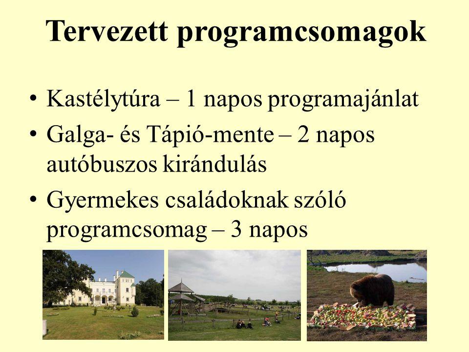 Tervezett programcsomagok Kastélytúra – 1 napos programajánlat Galga- és Tápió-mente – 2 napos autóbuszos kirándulás Gyermekes családoknak szóló progr