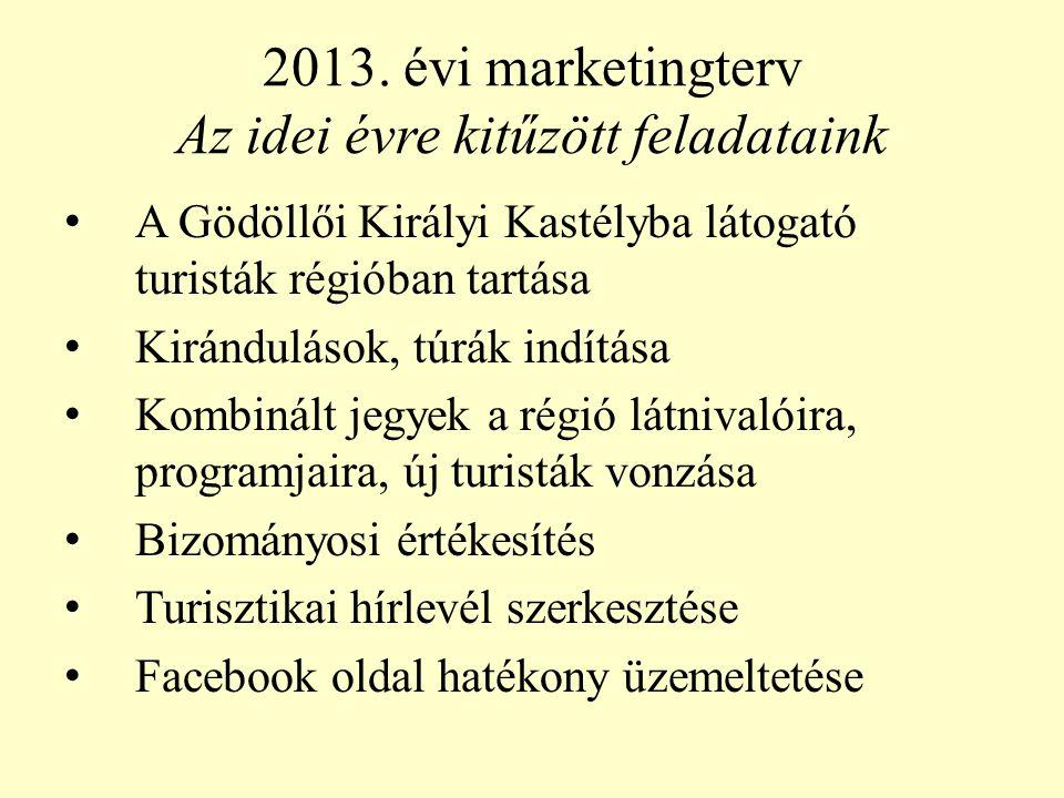 2013. évi marketingterv Az idei évre kitűzött feladataink A Gödöllői Királyi Kastélyba látogató turisták régióban tartása Kirándulások, túrák indítása