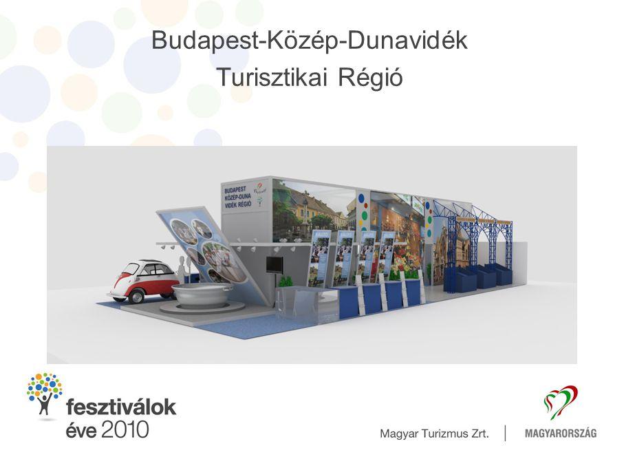 Budapest-Közép-Dunavidék Turisztikai Régió