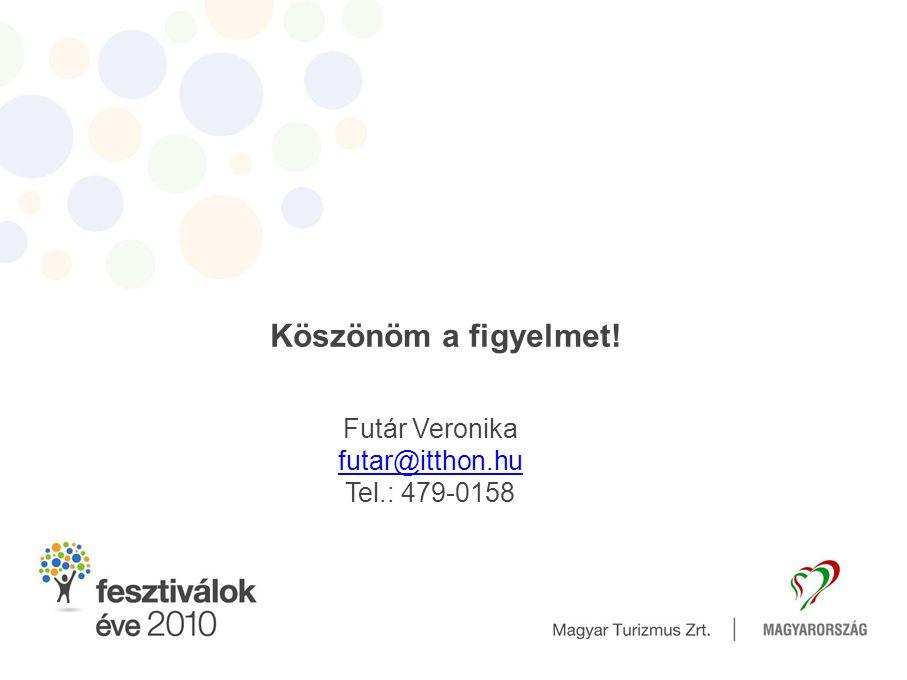 Köszönöm a figyelmet! Futár Veronika futar@itthon.hu Tel.: 479-0158
