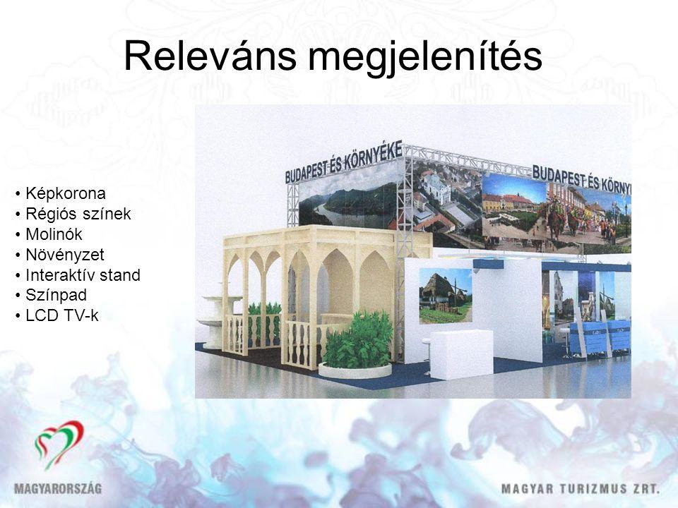 Releváns megjelenítés Képkorona Régiós színek Molinók Növényzet Interaktív stand Színpad LCD TV-k