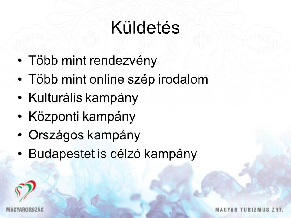 Küldetés Több mint rendezvény Több mint online szép irodalom Kulturális kampány Központi kampány Országos kampány Budapestet is célzó kampány