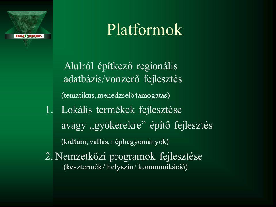Platformok Alulról építkező regionális adatbázis/vonzerő fejlesztés (tematikus, menedzselő támogatás) 1.