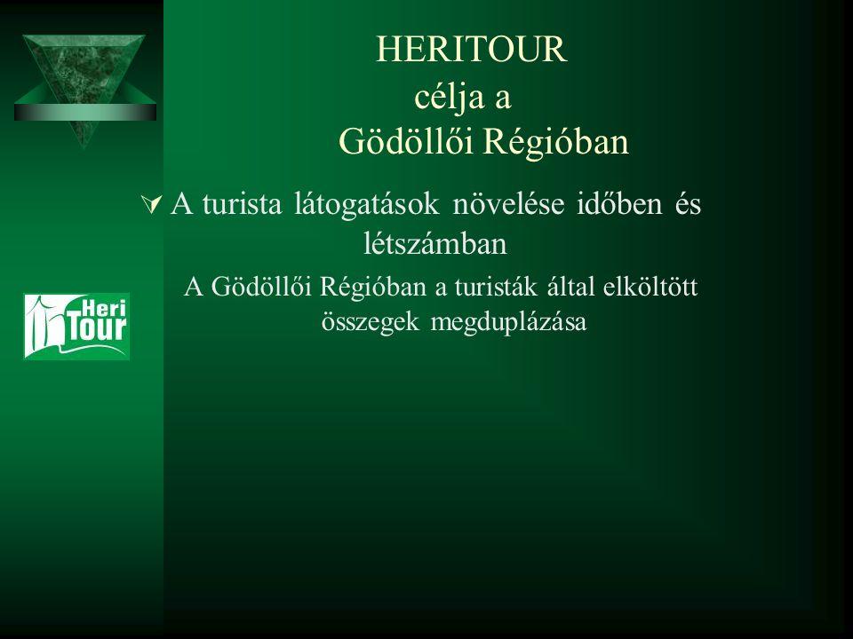 HERITOUR célja a Gödöllői Régióban  A turista látogatások növelése időben és létszámban A Gödöllői Régióban a turisták által elköltött összegek megduplázása