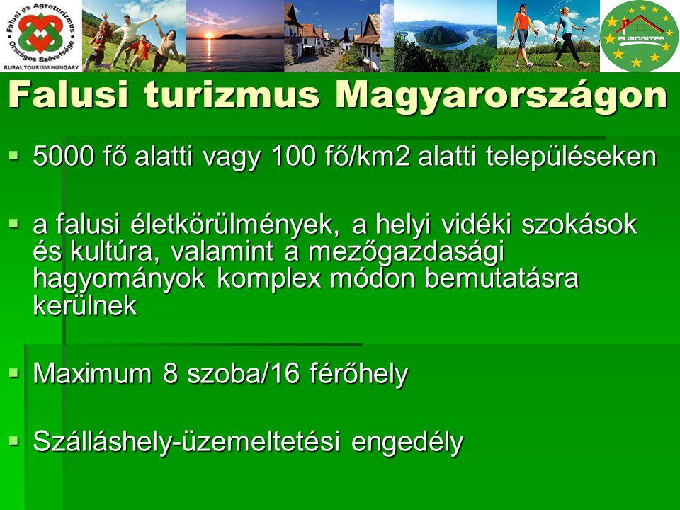 Falusi turizmus Magyarországon  Országosan: 3.200 szálláshely  FATOSZ tag: 1.900 szálláshely  Pest megye: 155 szálláshely  FATOSZ tag: 80 szálláshely