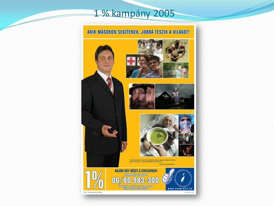 1 % kampány 2005
