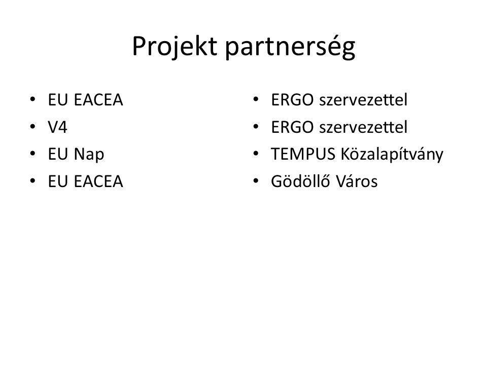 Projekt partnerség EU EACEA V4 EU Nap EU EACEA ERGO szervezettel TEMPUS Közalapítvány Gödöllő Város