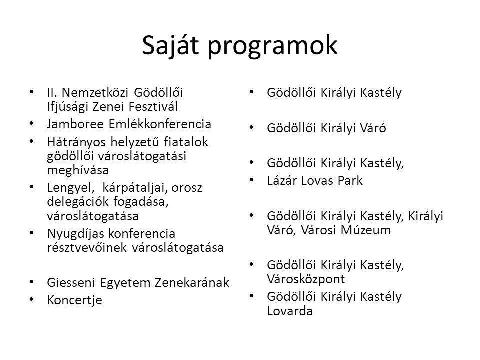 Saját programok II.