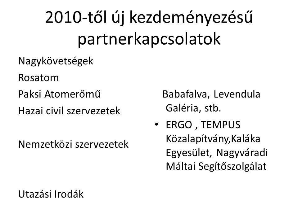 2010-től új kezdeményezésű partnerkapcsolatok Nagykövetségek Rosatom Paksi Atomerőmű Hazai civil szervezetek Nemzetközi szervezetek Utazási Irodák Babafalva, Levendula Galéria, stb.