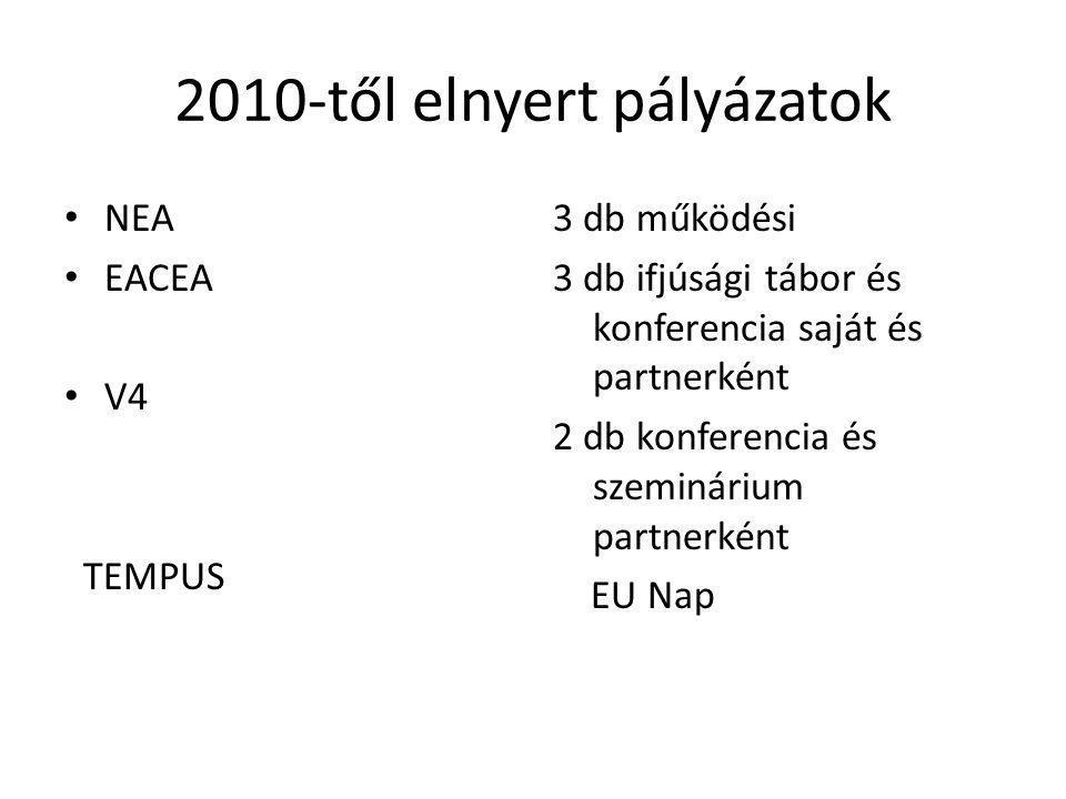 2010-től elnyert pályázatok NEA EACEA V4 TEMPUS 3 db működési 3 db ifjúsági tábor és konferencia saját és partnerként 2 db konferencia és szeminárium partnerként EU Nap