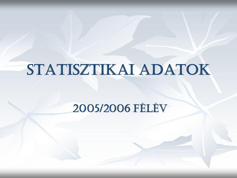 Statisztikai adatok 2005/2006 félév