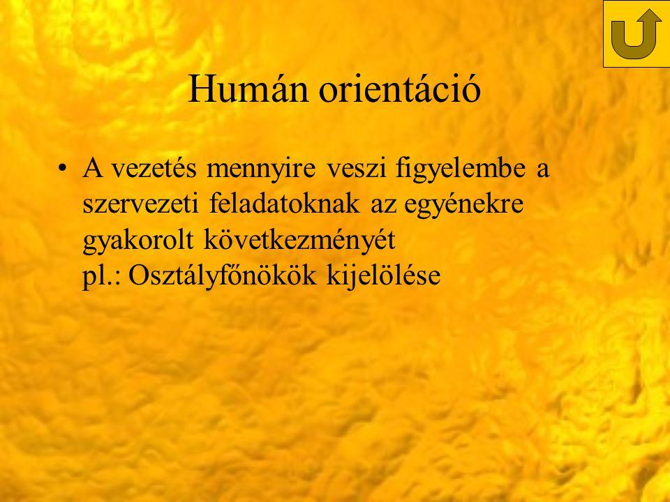 Humán orientáció A vezetés mennyire veszi figyelembe a szervezeti feladatoknak az egyénekre gyakorolt következményét pl.: Osztályfőnökök kijelölése