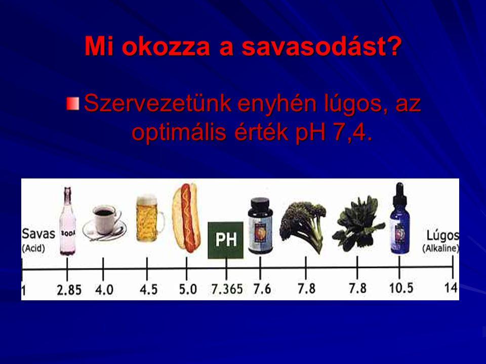 Mi okozza a savasodást? Szervezetünk enyhén lúgos, az optimális érték pH 7,4.
