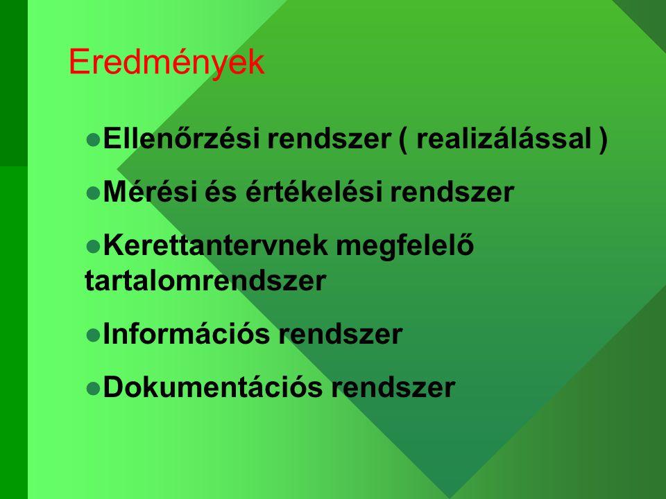 Eredmények Ellenőrzési rendszer ( realizálással ) Mérési és értékelési rendszer Kerettantervnek megfelelő tartalomrendszer Információs rendszer Dokumentációs rendszer