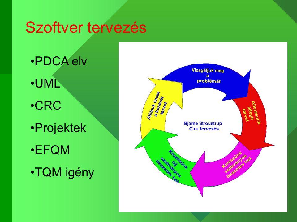 Szoftver tervezés PDCA elv UML CRC Projektek EFQM TQM igény