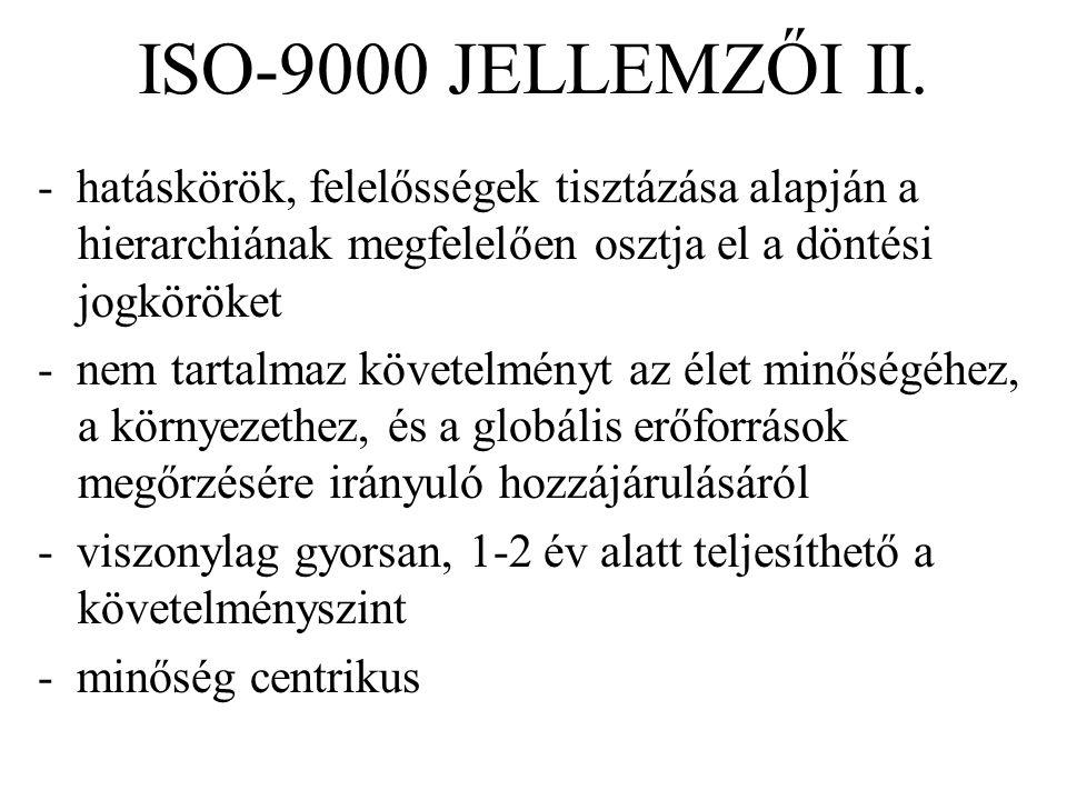 ISO-9000 JELLEMZŐI II. - hatáskörök, felelősségek tisztázása alapján a hierarchiának megfelelően osztja el a döntési jogköröket - nem tartalmaz követe