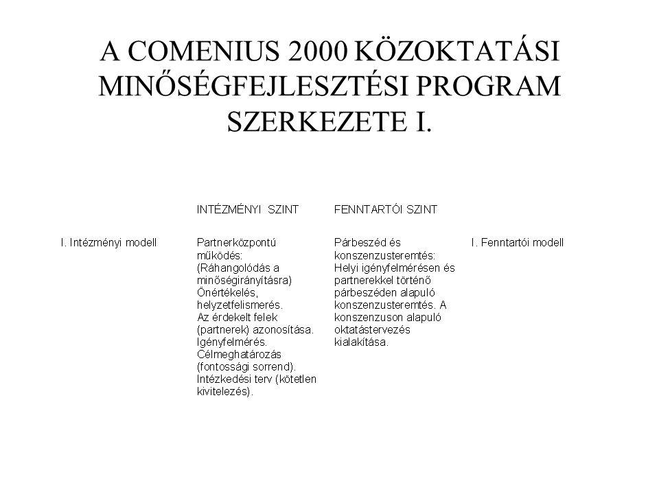 A COMENIUS 2000 KÖZOKTATÁSI MINŐSÉGFEJLESZTÉSI PROGRAM SZERKEZETE I.