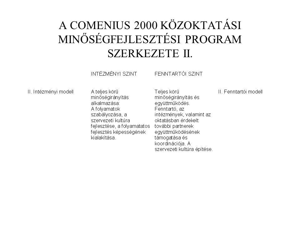 A COMENIUS 2000 KÖZOKTATÁSI MINŐSÉGFEJLESZTÉSI PROGRAM SZERKEZETE II.