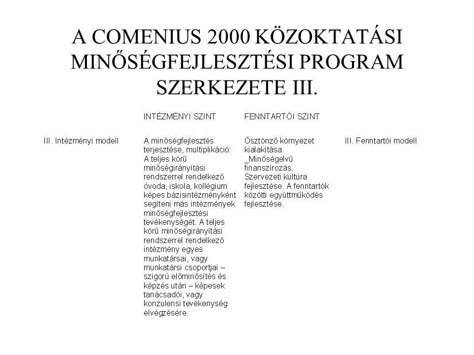 A COMENIUS 2000 KÖZOKTATÁSI MINŐSÉGFEJLESZTÉSI PROGRAM SZERKEZETE III.