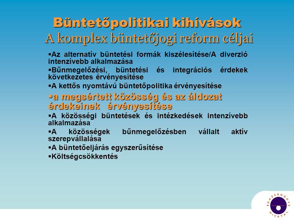 Büntetőpolitikai kihívások A komplex büntetőjogi reform céljai  Az alternatív büntetési formák kiszélesítése/A diverzió intenzívebb alkalmazása  Bűnmegelőzési, büntetési és integrációs érdekek következetes érvényesítése  A kettős nyomtávú büntetőpolitika érvényesítése  a megsértett közösség és az áldozat érdekeinek érvényesítése  A közösségi büntetések és intézkedések intenzívebb alkalmazása  A közösségek bűnmegelőzésben vállalt aktív szerepvállalása  A büntetőeljárás egyszerűsítése  Költségcsökkentés