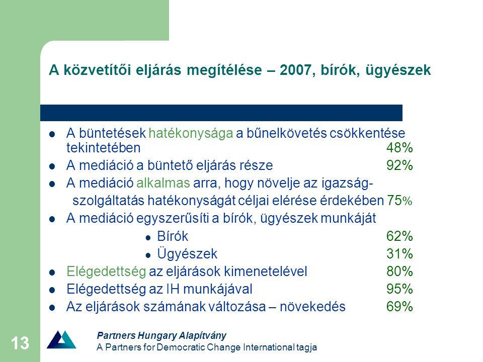 Partners Hungary Alapítvány A Partners for Democratic Change International tagja 13 A közvetítői eljárás megítélése – 2007, bírók, ügyészek A büntetések hatékonysága a bűnelkövetés csökkentése tekintetében 48% A mediáció a büntető eljárás része92% A mediáció alkalmas arra, hogy növelje az igazság- szolgáltatás hatékonyságát céljai elérése érdekében 75 % A mediáció egyszerűsíti a bírók, ügyészek munkáját Bírók62% Ügyészek31% Elégedettség az eljárások kimenetelével80% Elégedettség az IH munkájával95% Az eljárások számának változása – növekedés69%