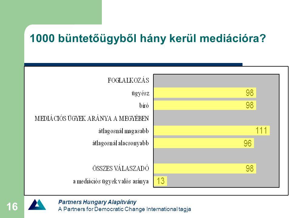Partners Hungary Alapítvány A Partners for Democratic Change International tagja 16 1000 büntetőügyből hány kerül mediációra?
