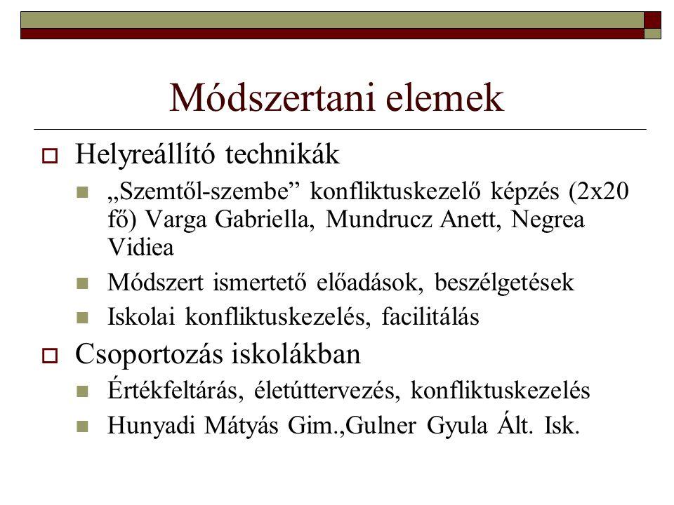 """Módszertani elemek  Helyreállító technikák """"Szemtől-szembe"""" konfliktuskezelő képzés (2x20 fő) Varga Gabriella, Mundrucz Anett, Negrea Vidiea Módszert"""