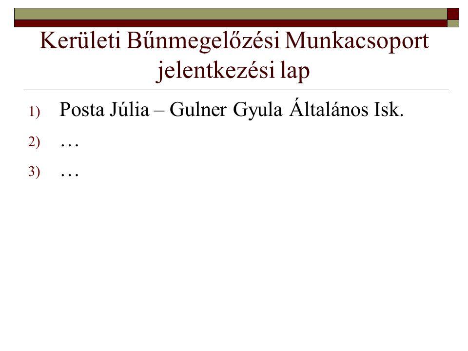 Kerületi Bűnmegelőzési Munkacsoport jelentkezési lap 1) Posta Júlia – Gulner Gyula Általános Isk. 2) … 3) …