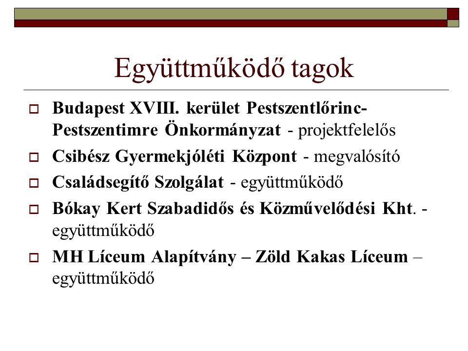 Együttműködő tagok  Budapest XVIII. kerület Pestszentlőrinc- Pestszentimre Önkormányzat - projektfelelős  Csibész Gyermekjóléti Központ - megvalósít