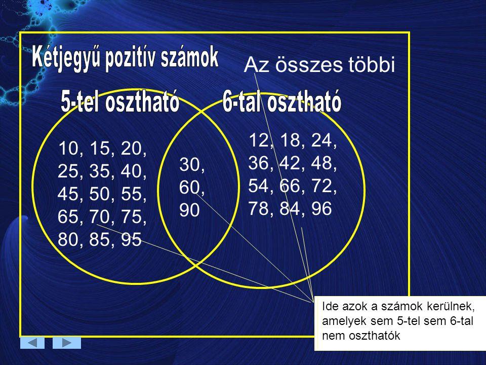 Ide azok a számok kerülnek, amelyek 5-tel oszthatók Ide azok a számok kerülnek, amelyek 6-tal oszthatók Ide azok a számok kerülnek, amelyek 5-tel és 6