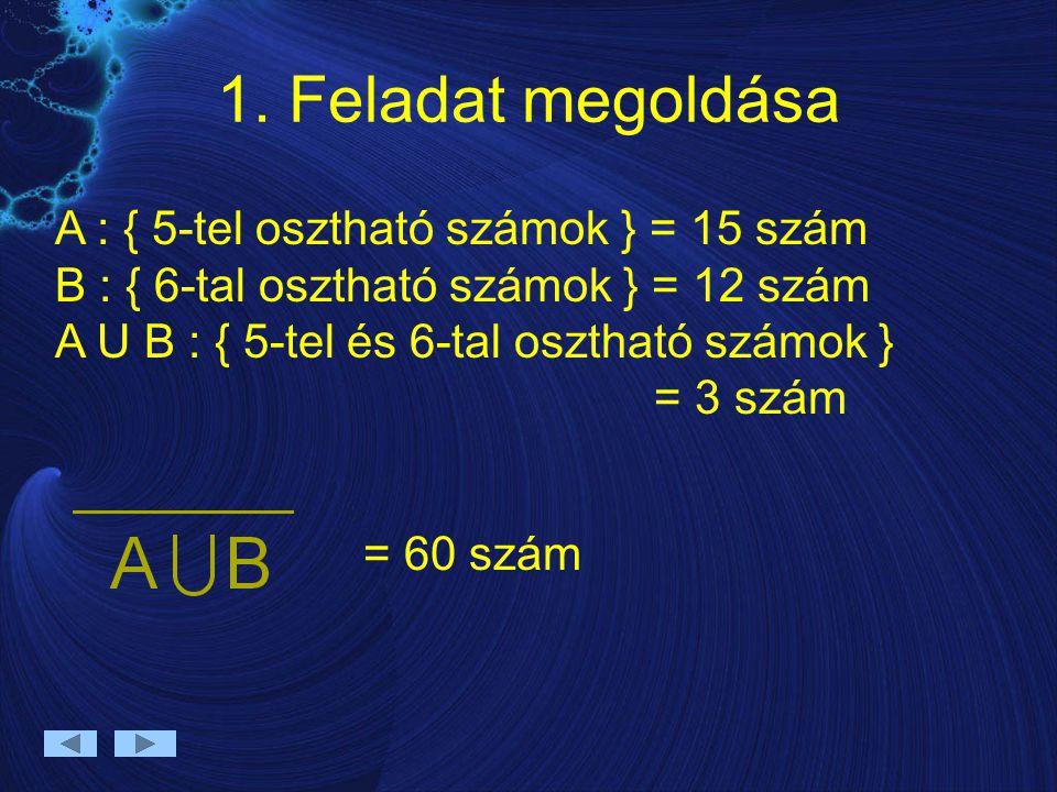 1. Feladat megoldása A : { 5-tel osztható számok } = 15 szám B : { 6-tal osztható számok } = 12 szám A U B : { 5-tel és 6-tal osztható számok } = 3 sz
