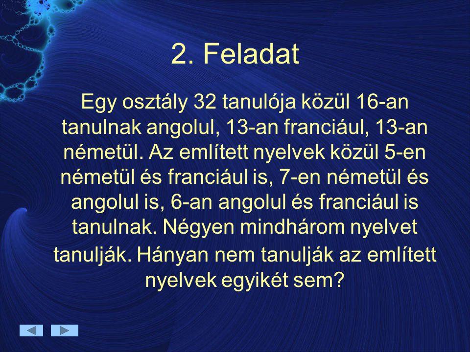 2. Feladat Egy osztály 32 tanulója közül 16-an tanulnak angolul, 13-an franciául, 13-an németül. Az említett nyelvek közül 5-en németül és franciául i