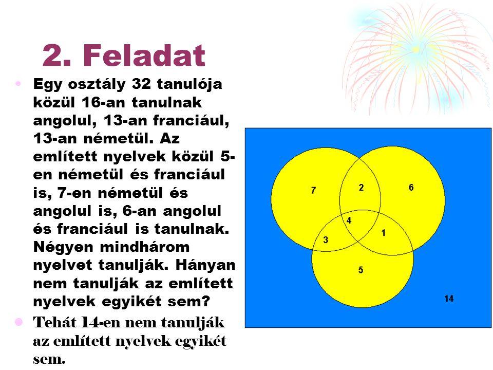2. Feladat Egy osztály 32 tanulója közül 16-an tanulnak angolul, 13-an franciául, 13-an németül. Az említett nyelvek közül 5- en németül és franciául